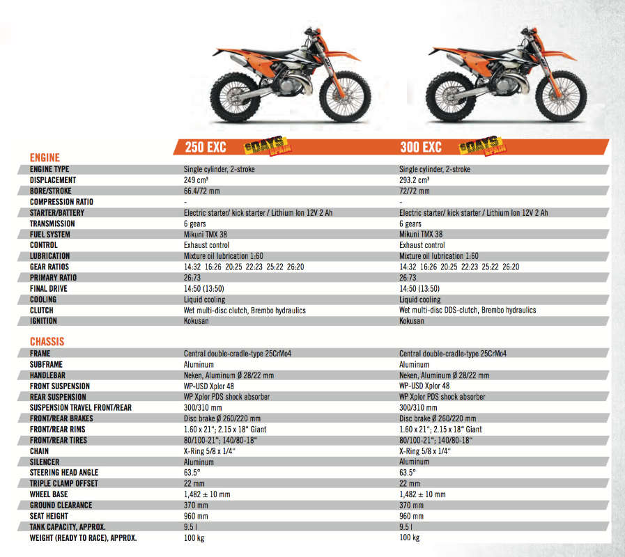 ktm-2017-250-300-exc-technical-data
