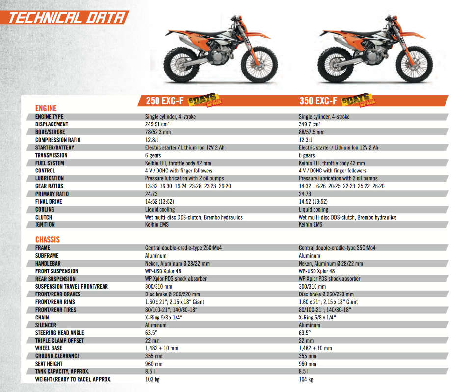 ktm-2017-exc-enduro-technical-data-250-350