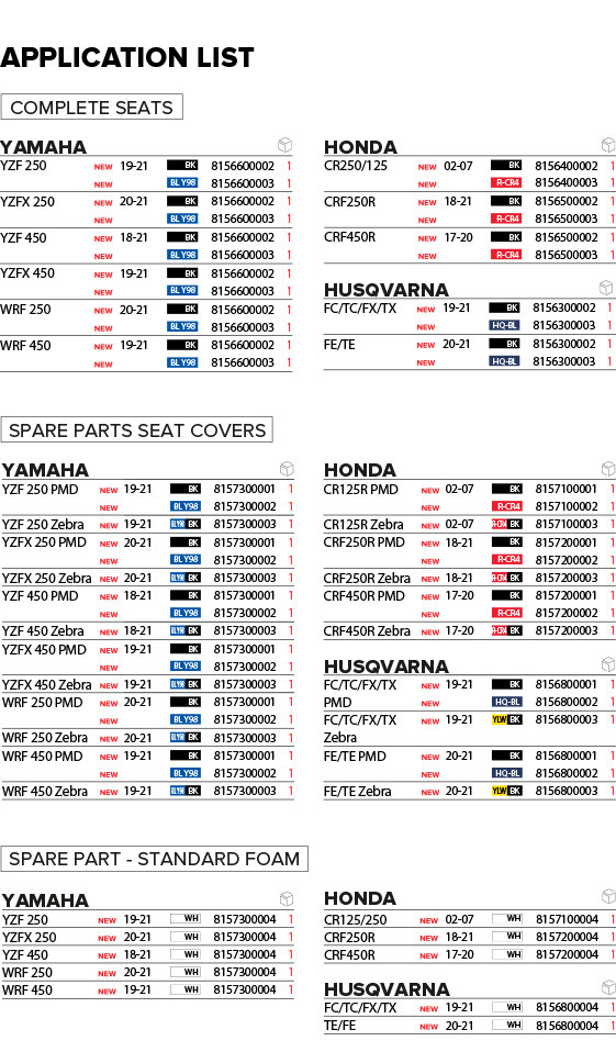 polisport_complete-seat_application_list