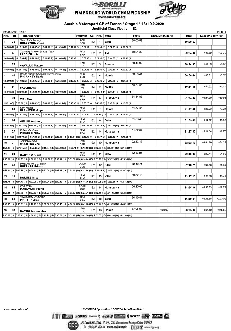 frenchgp_e2_results_d1