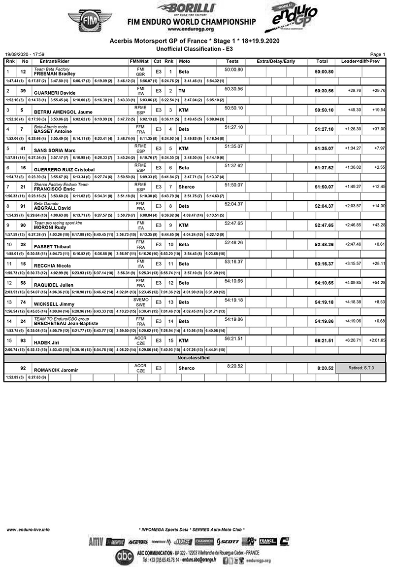 frenchgp_e3_results_d1