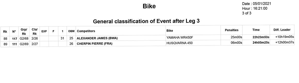 dakar_general_classification_stage3-3